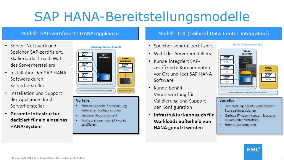 SAP HANA-Bereitstellungsmodelle