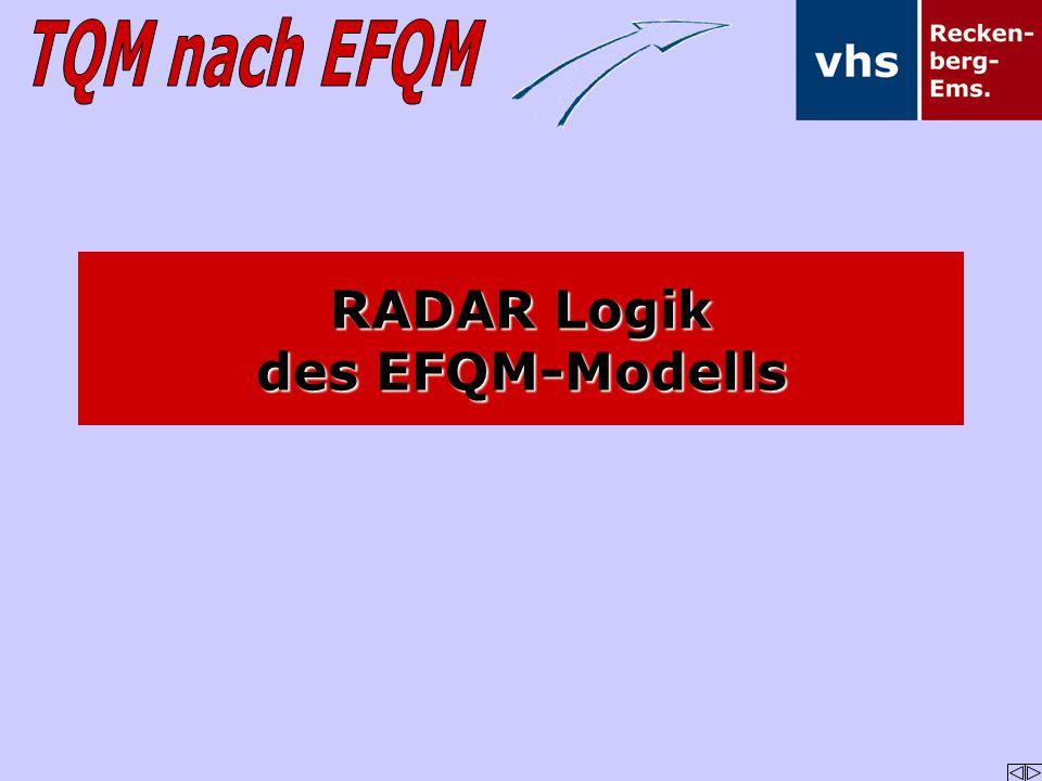 RADAR Logik des EFQM-Modells