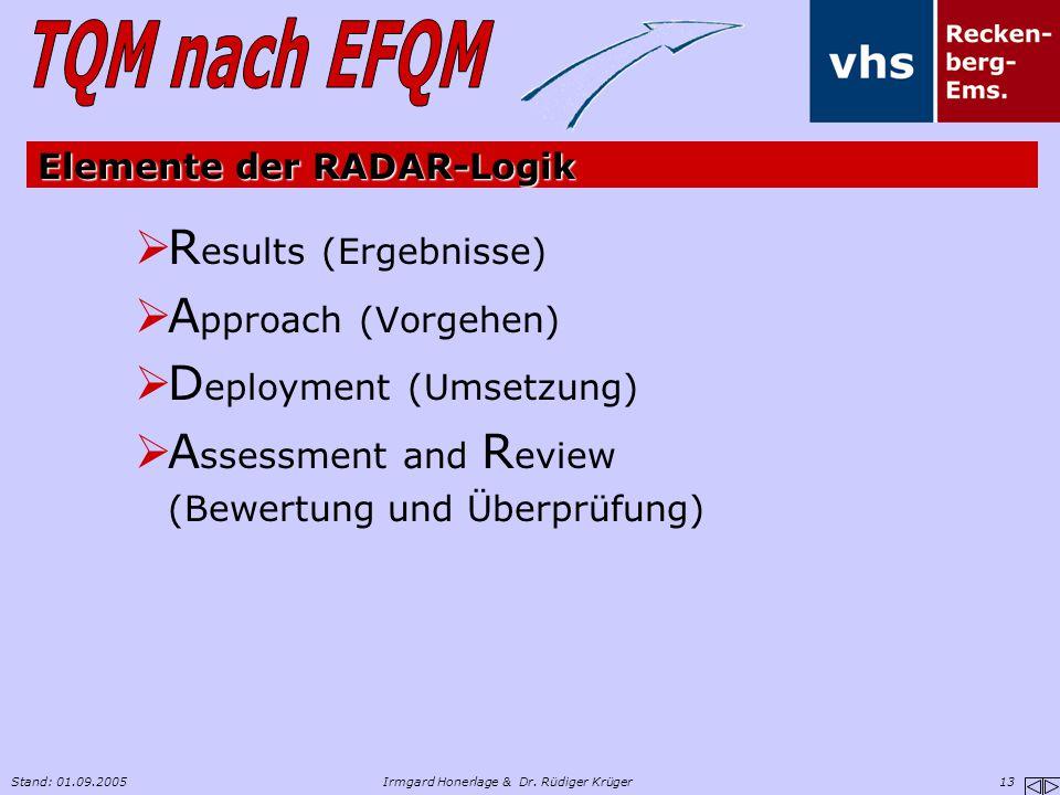 Elemente der RADAR-Logik