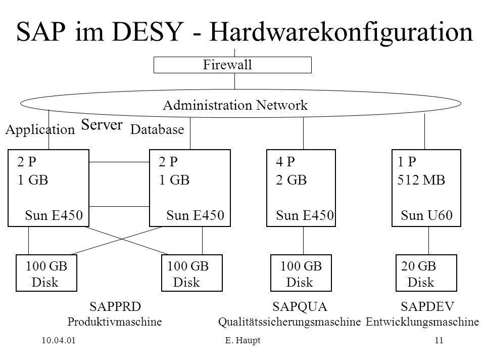 SAP im DESY - Hardwarekonfiguration