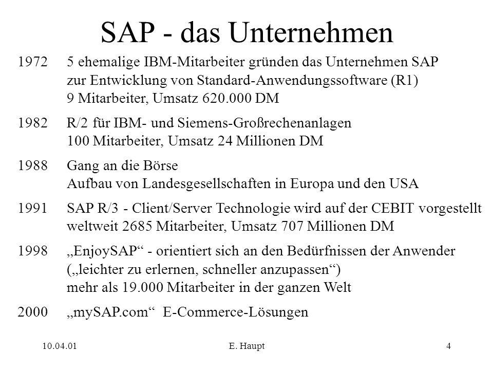 SAP - das Unternehmen 1972 5 ehemalige IBM-Mitarbeiter gründen das Unternehmen SAP. zur Entwicklung von Standard-Anwendungssoftware (R1)