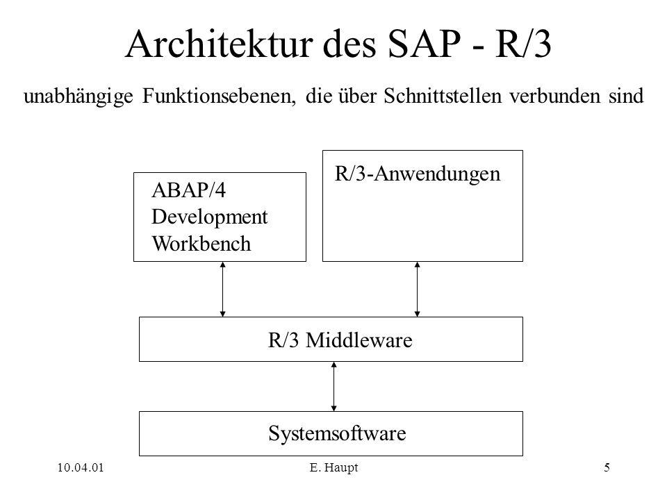 Architektur des SAP - R/3
