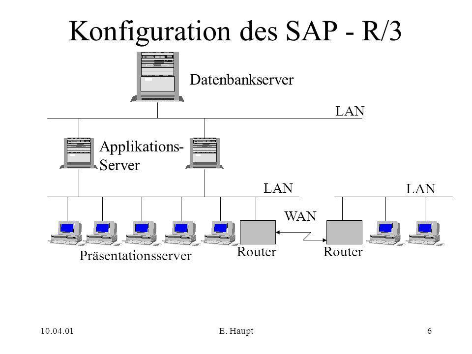 Konfiguration des SAP - R/3