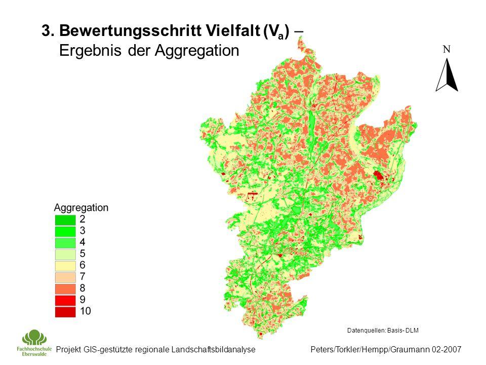 3. Bewertungsschritt Vielfalt (Va) – Ergebnis der Aggregation