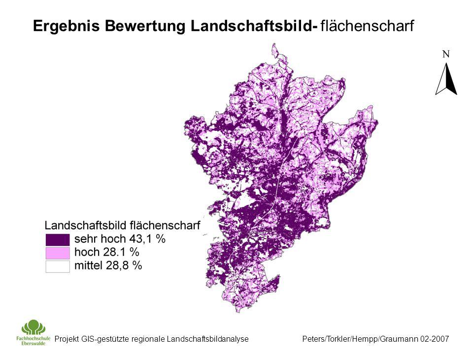 Ergebnis Bewertung Landschaftsbild- flächenscharf