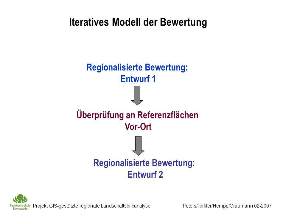 Iteratives Modell der Bewertung