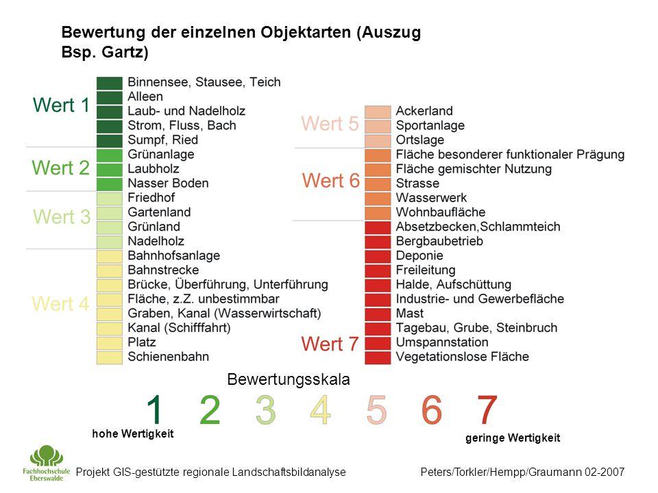 Bewertung der einzelnen Objektarten (Auszug Bsp. Gartz)