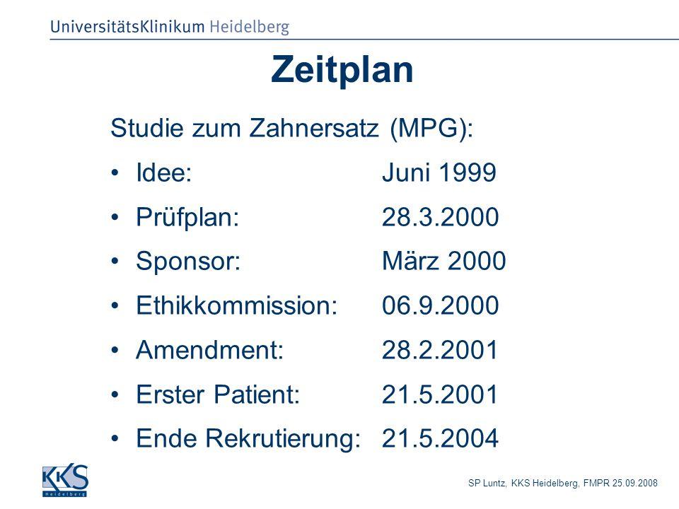 Zeitplan Studie zum Zahnersatz (MPG): Idee: Juni 1999