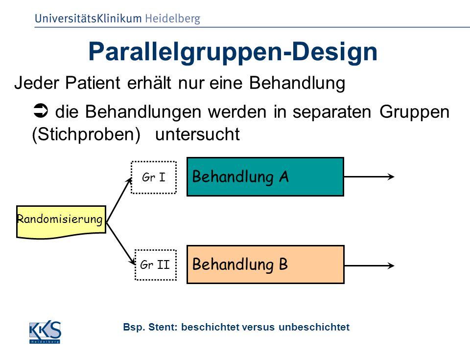 Parallelgruppen-Design