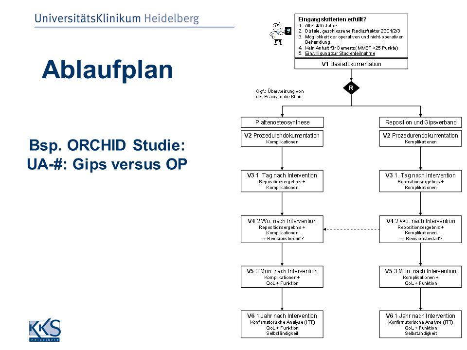 Ablaufplan Bsp. ORCHID Studie: UA-#: Gips versus OP