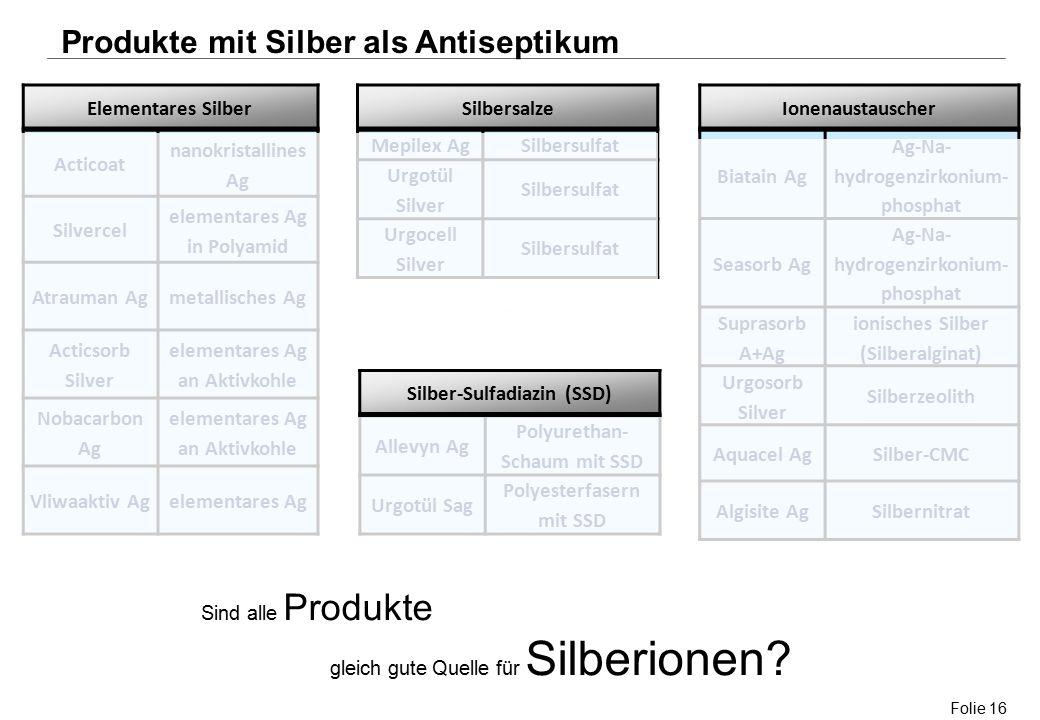 Produkte mit Silber als Antiseptikum