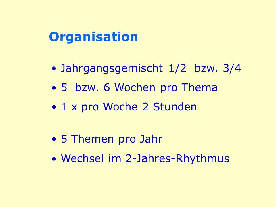 Organisation Jahrgangsgemischt 1/2 bzw. 3/4 5 bzw. 6 Wochen pro Thema