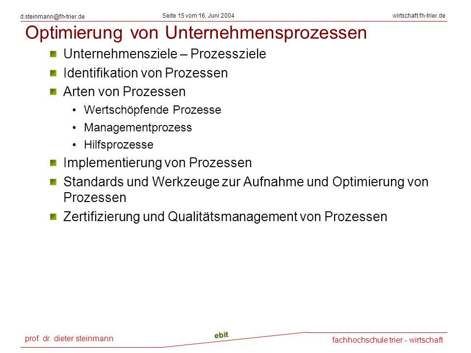 Optimierung von Unternehmensprozessen