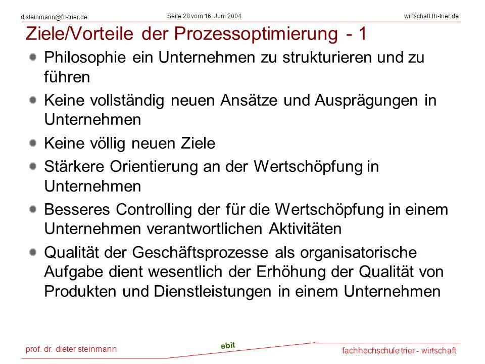 Ziele/Vorteile der Prozessoptimierung - 1