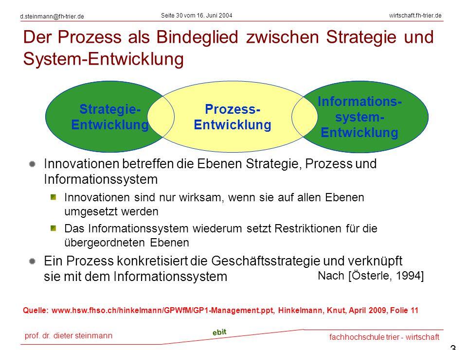 Der Prozess als Bindeglied zwischen Strategie und System-Entwicklung