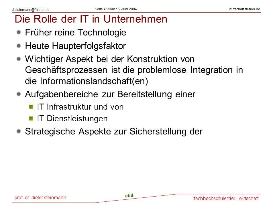 Die Rolle der IT in Unternehmen