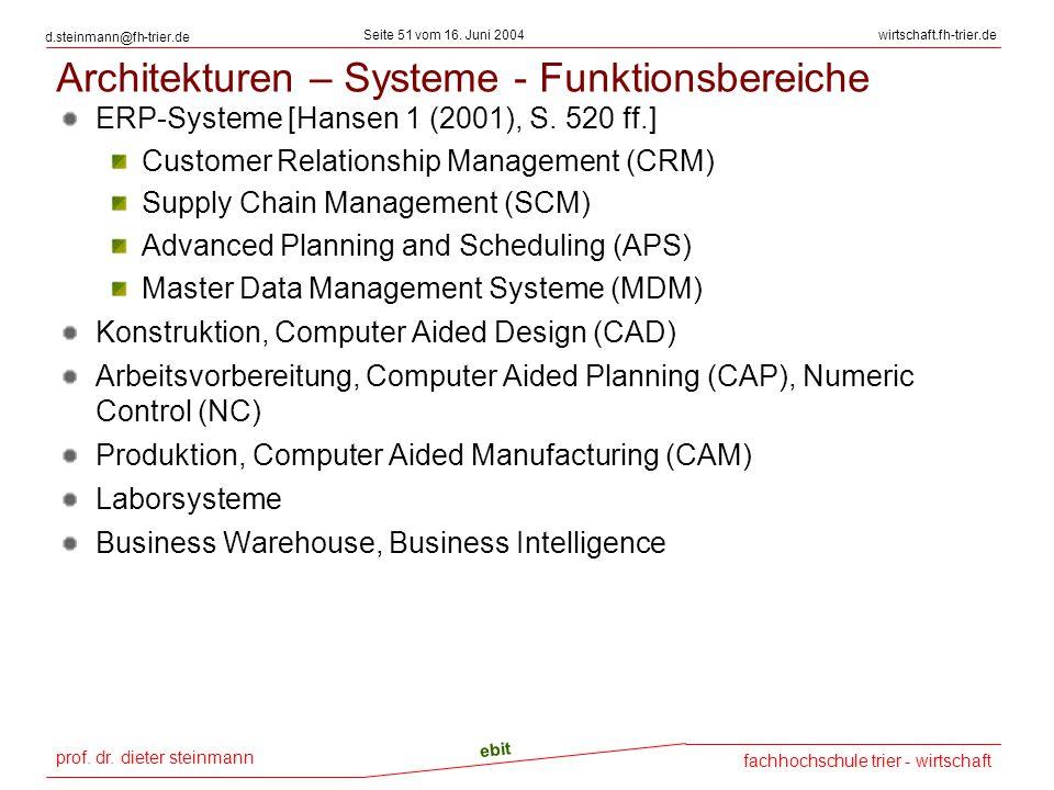 Architekturen – Systeme - Funktionsbereiche