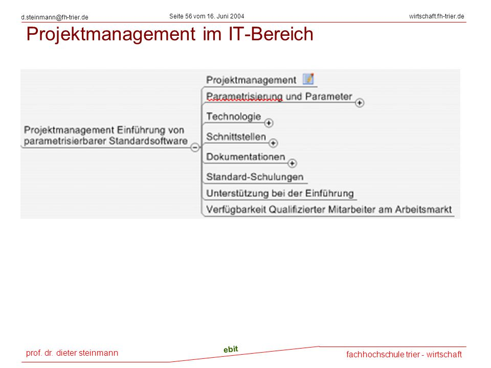 Projektmanagement im IT-Bereich