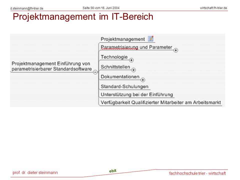 Projektmanagement im IT-Bereich