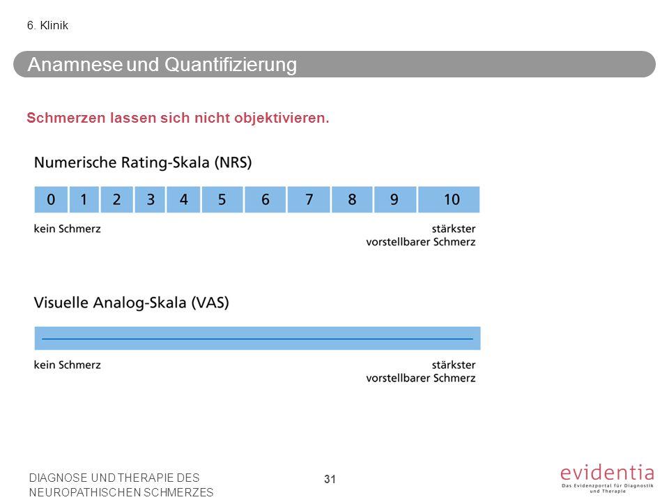 Anamnese und Quantifizierung