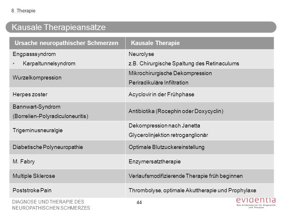 Kausale Therapieansätze