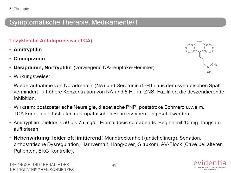 Symptomatische Therapie: Medikamente/1
