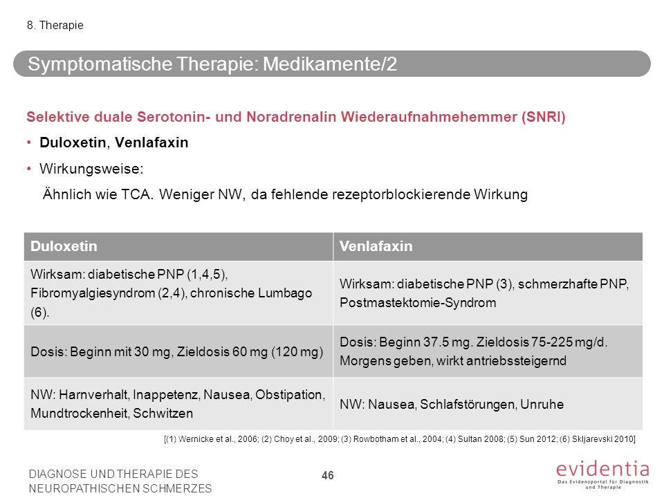 Symptomatische Therapie: Medikamente/2