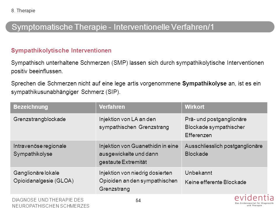 Symptomatische Therapie - Interventionelle Verfahren/1