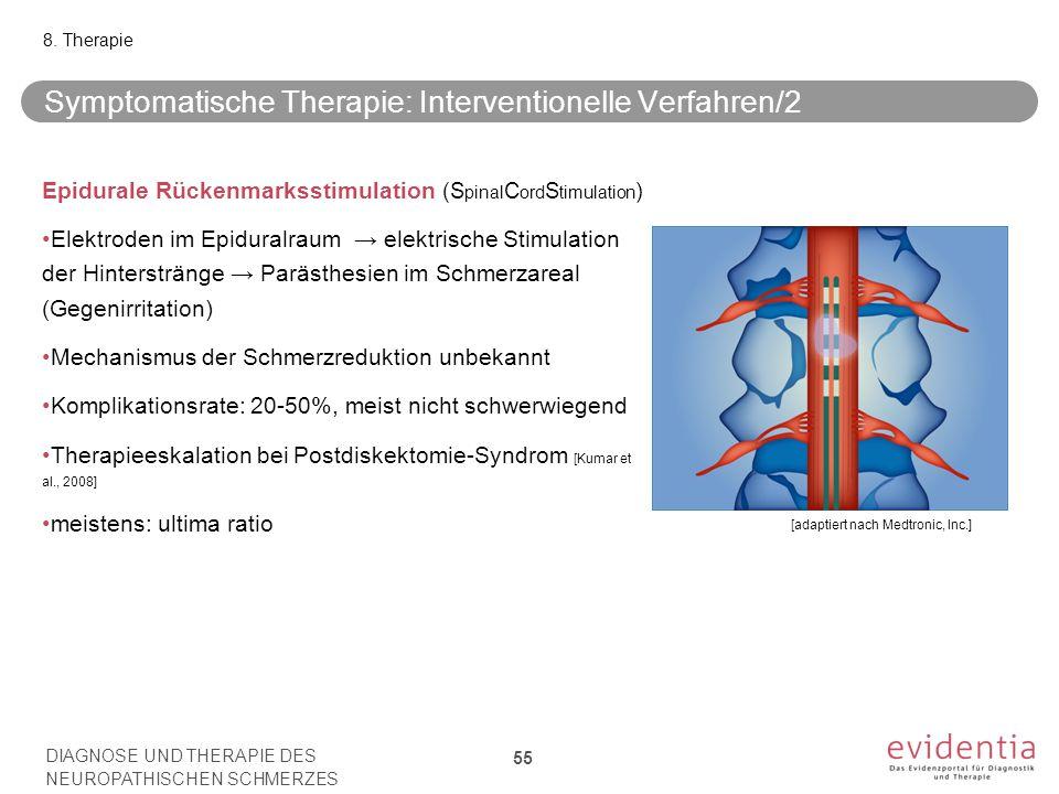 Symptomatische Therapie: Interventionelle Verfahren/2