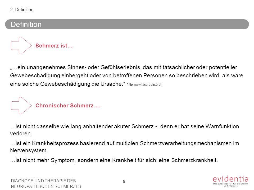 Niedlich Anatomie Definition Medizinische Galerie - Menschliche ...