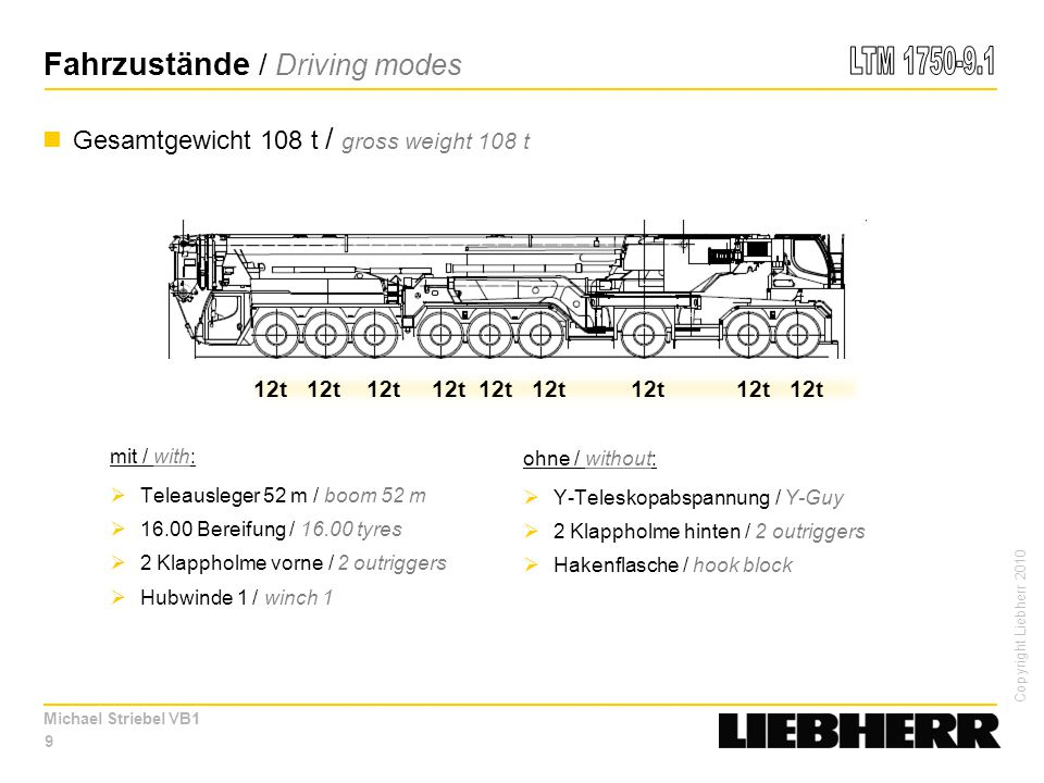 Fahrzustände / Driving modes