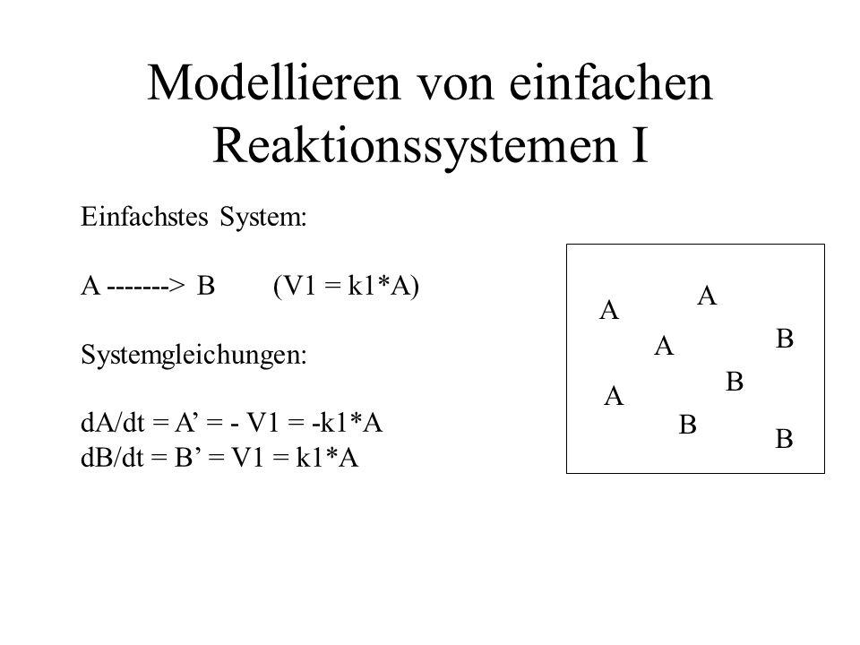 Modellieren von einfachen Reaktionssystemen I