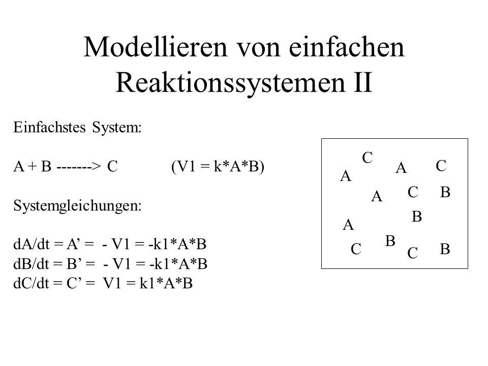 Modellieren von einfachen Reaktionssystemen II