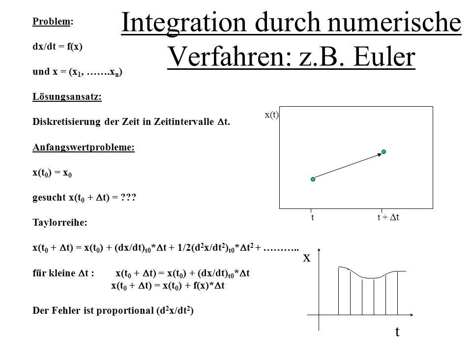 Integration durch numerische Verfahren: z.B. Euler