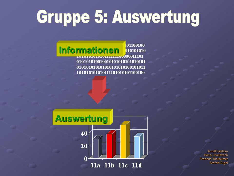 Gruppe 5: Auswertung Informationen Auswertung
