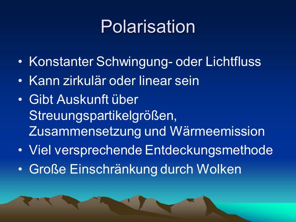 Polarisation Konstanter Schwingung- oder Lichtfluss