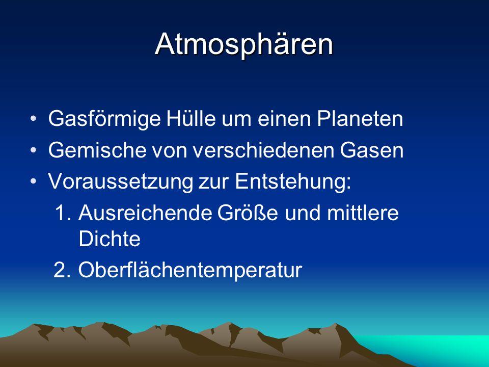 Atmosphären Gasförmige Hülle um einen Planeten