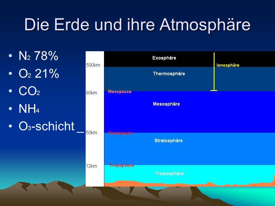 Die Erde und ihre Atmosphäre