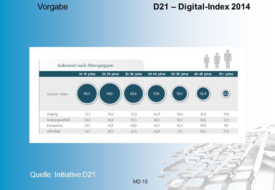 Vorgabe D21 – Digital-Index 2014