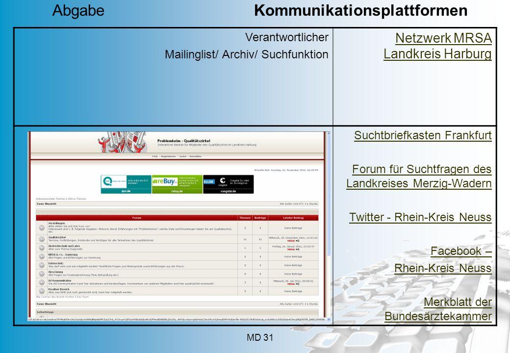 Abgabe Kommunikationsplattformen