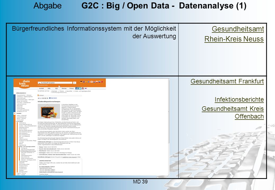 Abgabe G2C : Big / Open Data - Datenanalyse (1)