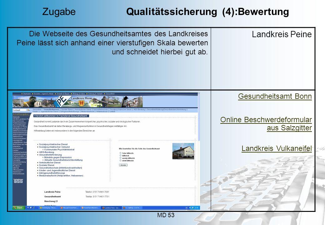 Zugabe Qualitätssicherung (4):Bewertung