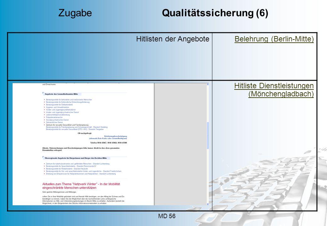 Zugabe Qualitätssicherung (6)