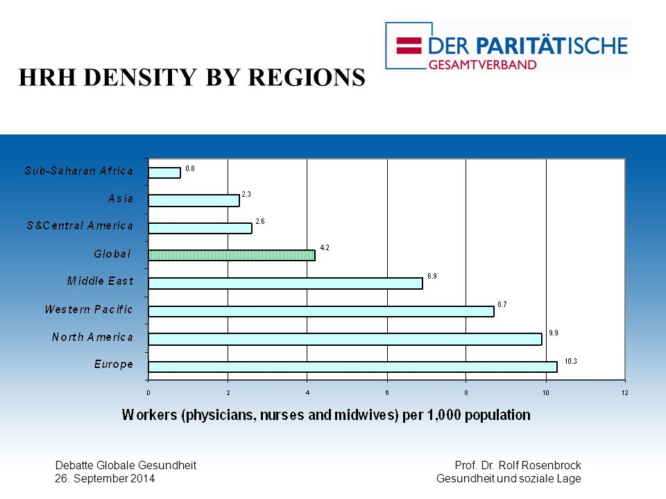 HRH DENSITY BY REGIONS Debatte Globale Gesundheit 26. September 2014