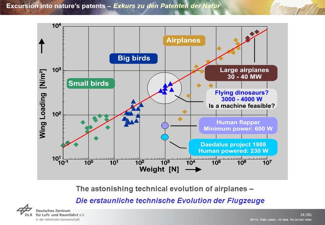 Excursion into nature's patents – Exkurs zu den Patenten der Natur