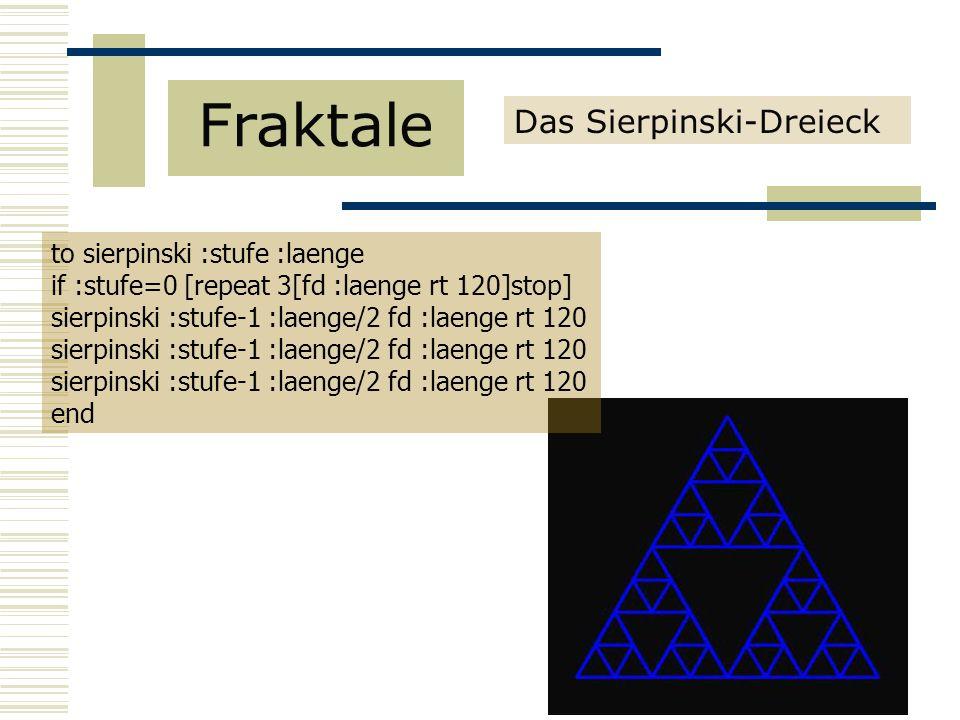 Fraktale Das Sierpinski-Dreieck to sierpinski :stufe :laenge