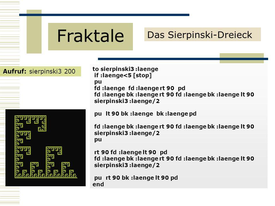 Fraktale Das Sierpinski-Dreieck Aufruf: sierpinski3 200