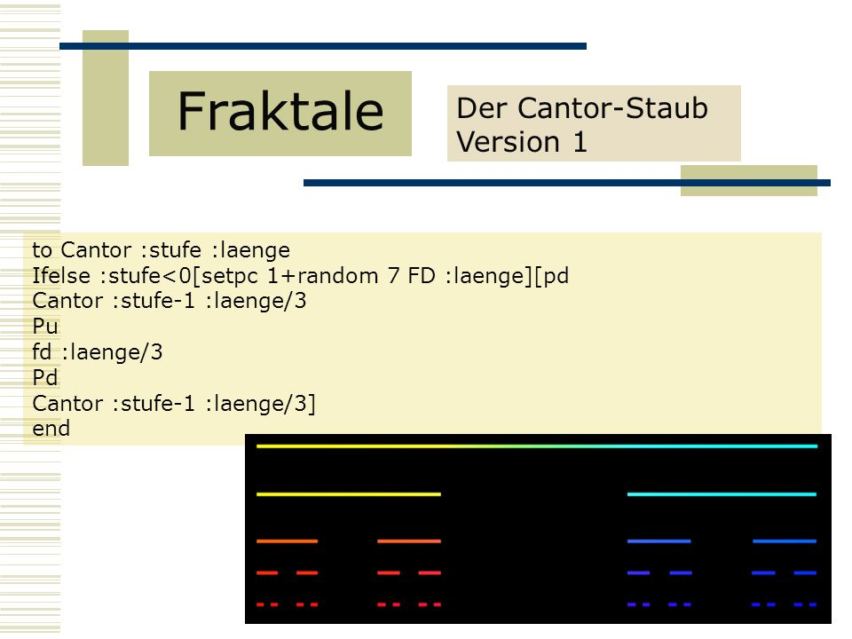 Fraktale Der Cantor-Staub Version 1 to Cantor :stufe :laenge