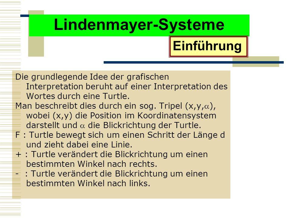 Lindenmayer-Systeme Einführung