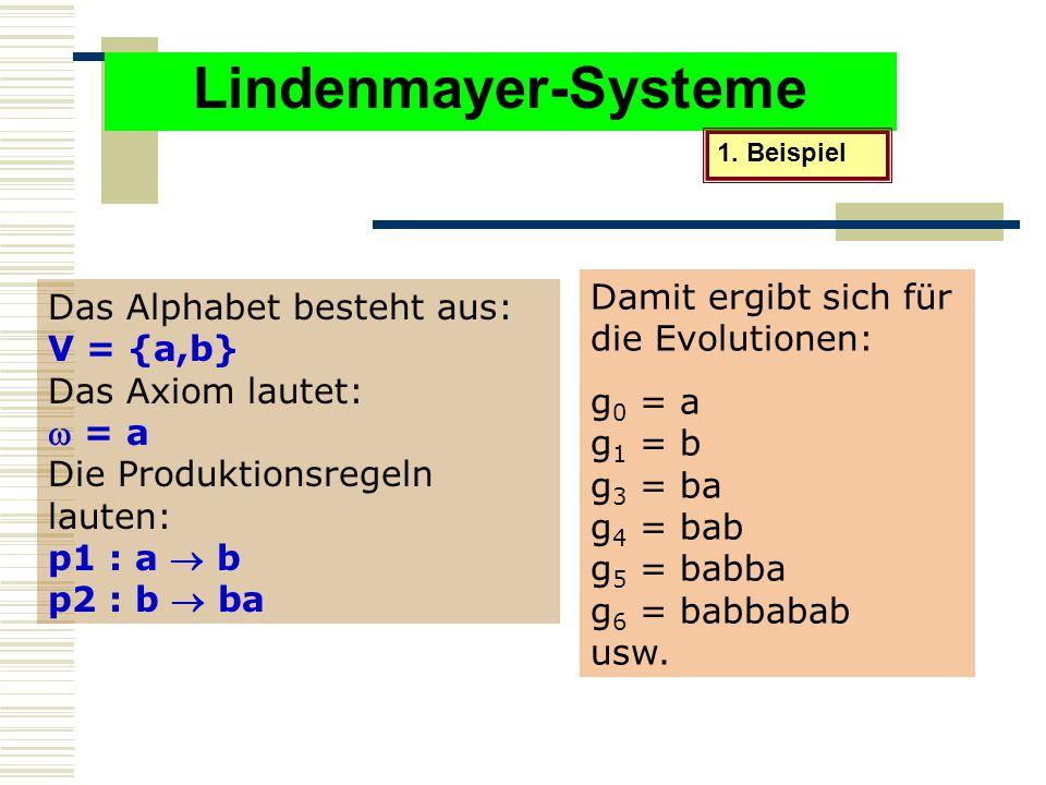 Lindenmayer-Systeme Damit ergibt sich für die Evolutionen: g0 = a